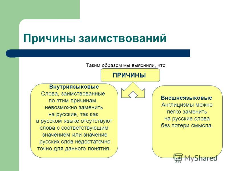 Причины заимствований Таким образом мы выяснили, что ПРИЧИНЫ Внешнеязыковые Англицизмы можно легко заменить на русские слова без потери смысла. Внутриязыковые Слова, заимствованные по этим причинам, невозможно заменить на русские, так как в русском я