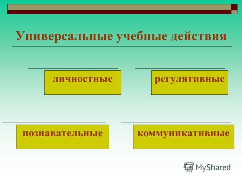 Универсальные учебные действия личностныерегулятивные познавательныекоммуникативные