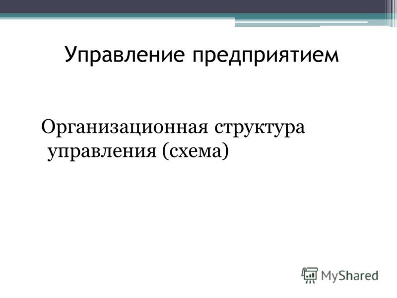 Управление предприятием Организационная структура управления (схема)