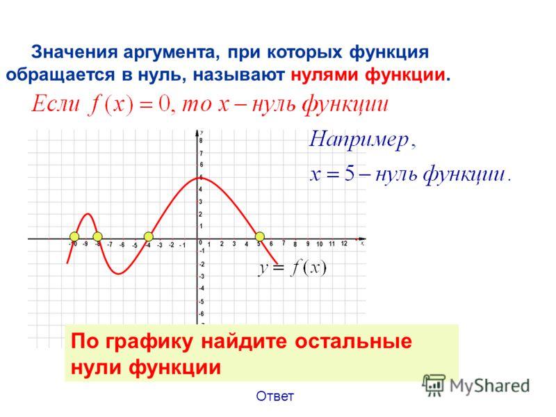 Нули функции Определение Нахождение нулей функции, заданной графически Нахождение нулей функции, заданной формулой