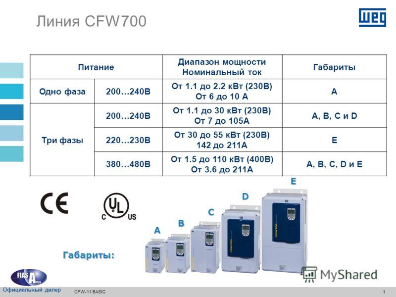 Motores | Automação | Energia | Tintas CFW700 – Новая модель инвертора частоты Обзор модели Официальный дилер
