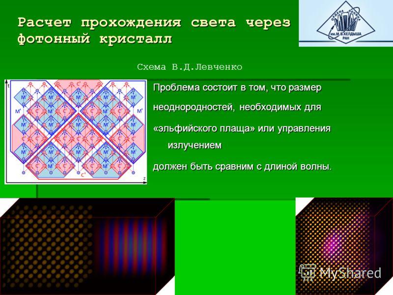 15 Расчет прохождения света через фотонный кристалл Проблема состоит в том, что размер неоднородностей, необходимых для «эльфийского плаща» или управления излучением должен быть сравним с длиной волны. Схема В.Д.Левченко