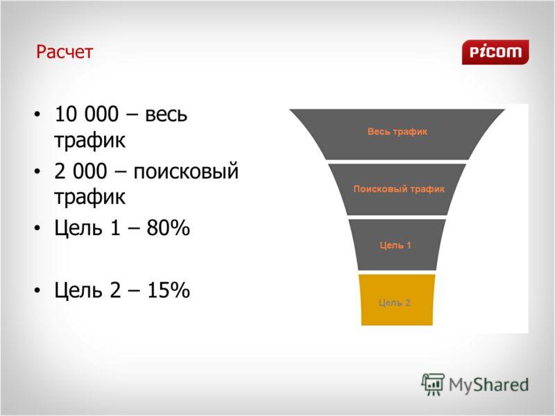 10 000 – весь трафик 2 000 – поисковый трафик Цель 1 – 80% Цель 2 – 15% Расчет