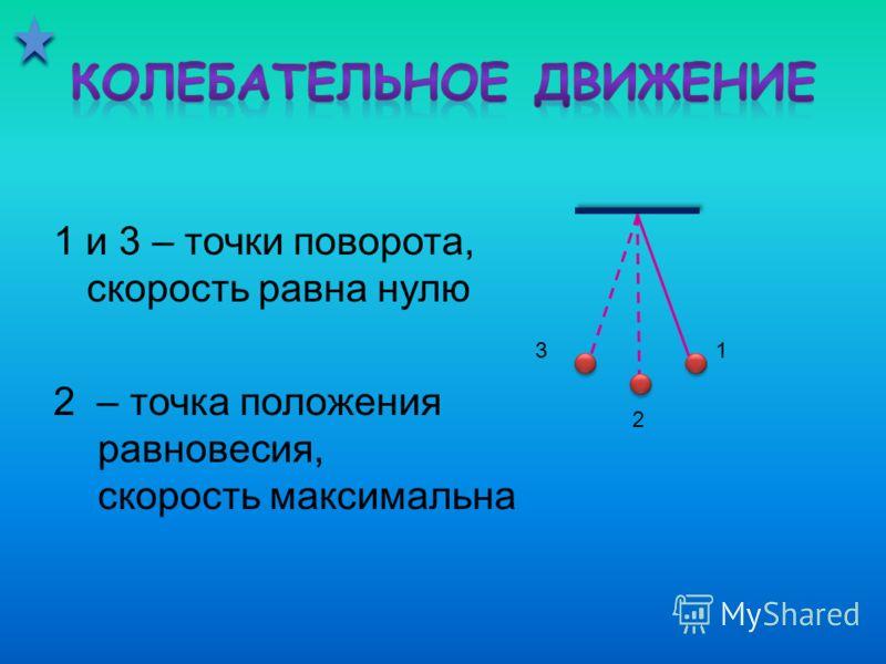 1 и 3 – точки поворота, скорость равна нулю 2 – точка положения равновесия, скорость максимальна 1 2 3