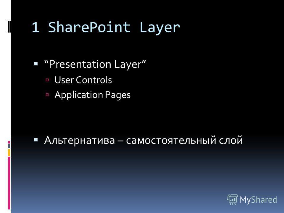 1 SharePoint Layer Presentation Layer User Controls Application Pages Альтернатива – самостоятельный слой