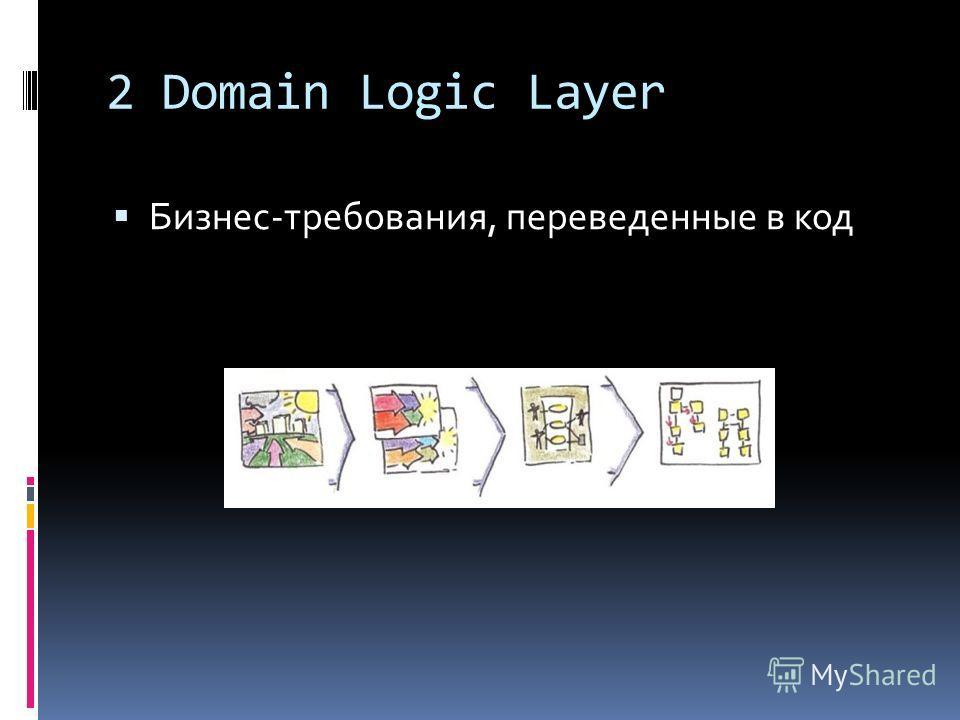 2 Domain Logic Layer Бизнес-требования, переведенные в код
