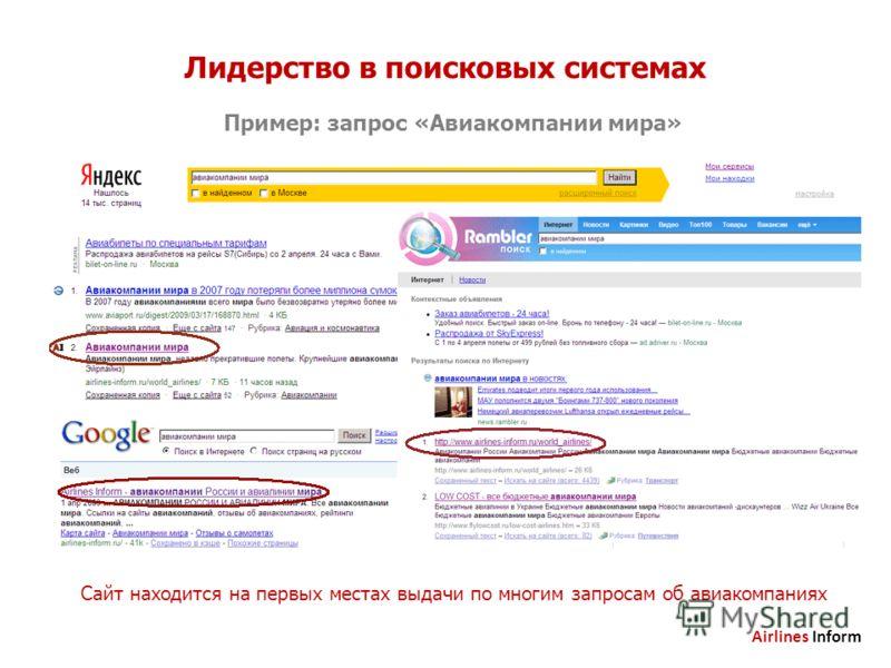 Лидерство в поисковых системах Пример: запрос «Авиакомпании мира» Сайт находится на первых местах выдачи по многим запросам об авиакомпаниях Airlines Inform