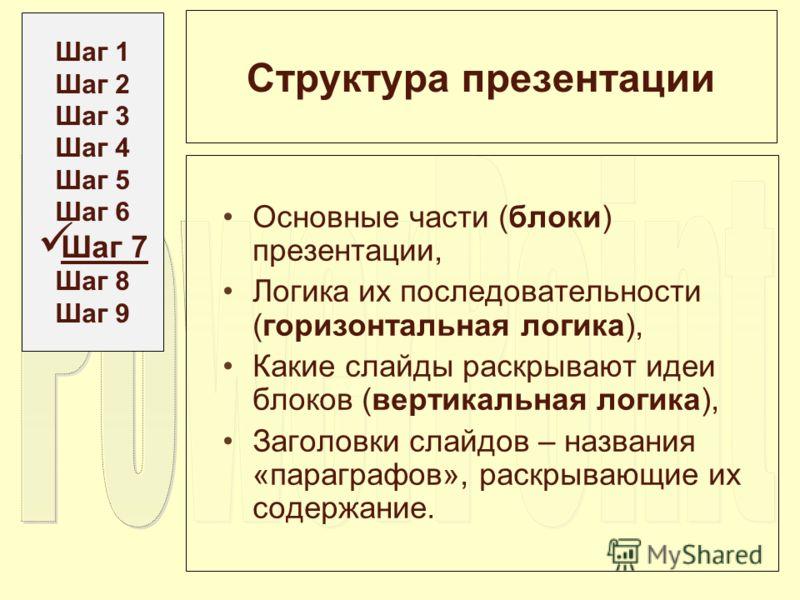 Структура презентации Основные части (блоки) презентации, Логика их последовательности (горизонтальная логика), Какие слайды раскрывают идеи блоков (вертикальная логика), Заголовки слайдов – названия «параграфов», раскрывающие их содержание. Шаг 1 Ша
