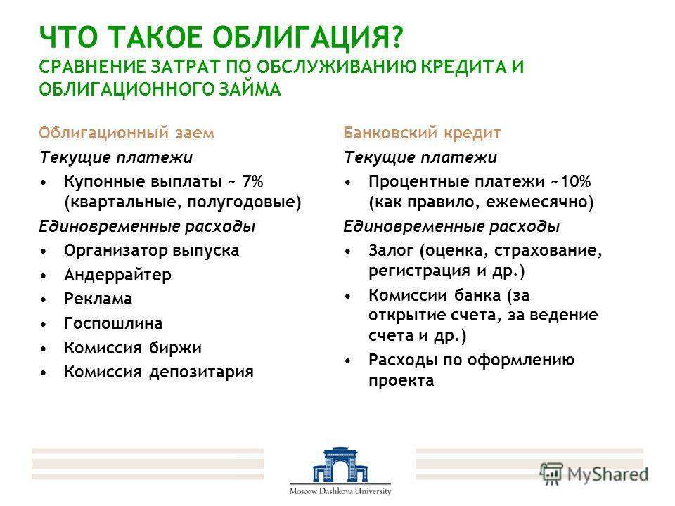 ЧТО ТАКОЕ ОБЛИГАЦИЯ? СРАВНЕНИЕ ЗАТРАТ ПО ОБСЛУЖИВАНИЮ КРЕДИТА И ОБЛИГАЦИОННОГО ЗАЙМА Банковский кредит Текущие платежи Процентные платежи ~10% (как правило, ежемесячно) Единовременные расходы Залог (оценка, страхование, регистрация и др.) Комиссии ба