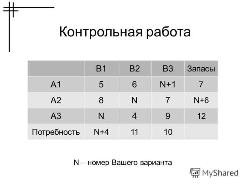 Контрольная работа B1B2B3 Запасы A156N+1 7 A28N7 N+6 A3N49 12 ПотребностьN+41110 N – номер Вашего варианта