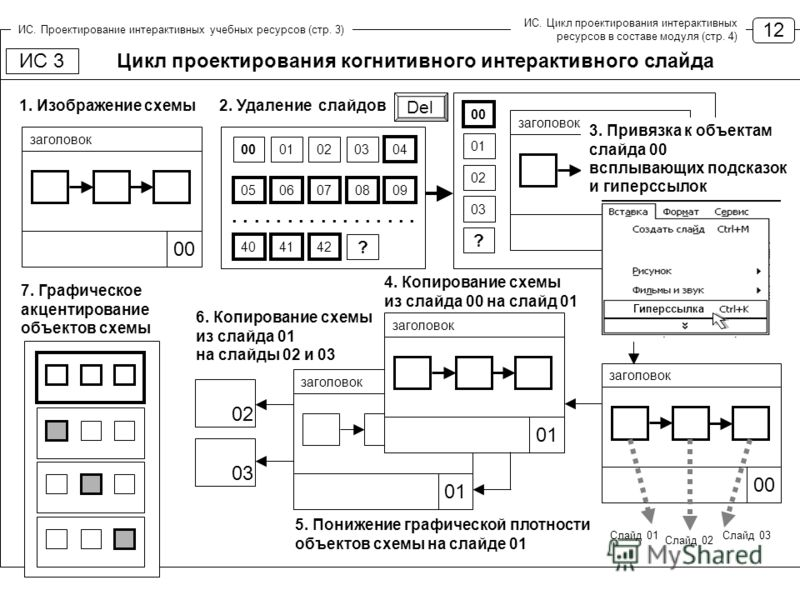 проектирование учебных занятий курсовая
