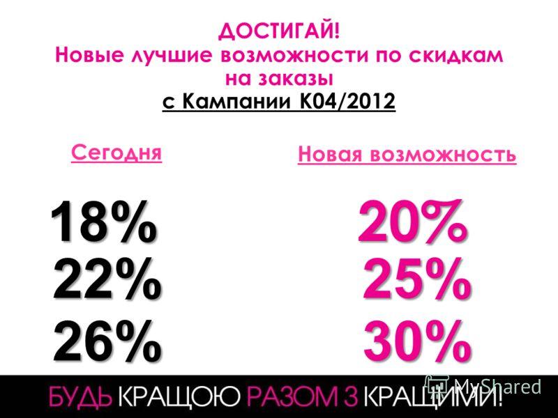 ДОСТИГАЙ! Новые лучшие возможности по скидкам на заказы с Кампании К04/2012 Сегодня Новая возможность 6 18% 20% 22% 25% 26% 30%