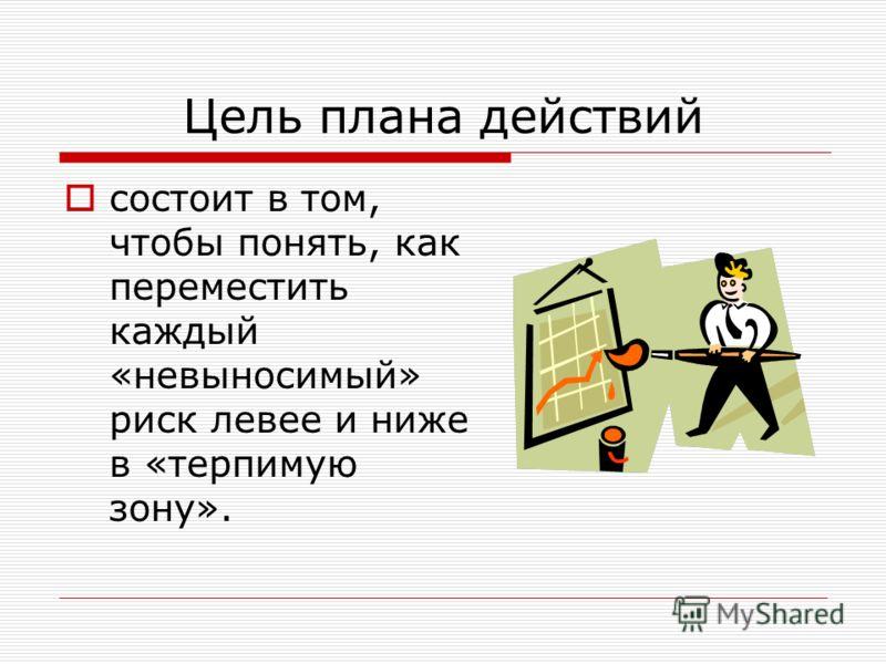 Цель плана действий состоит в том, чтобы понять, как переместить каждый «невыносимый» риск левее и ниже в «терпимую зону».