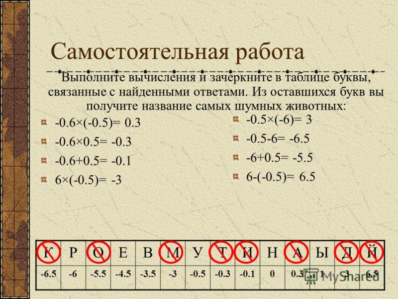 Свойства действий с рациональными числами 1)a+b=b+a 2)a+(b+c)=(a+b)+c 3)a+0=a 4)a+(-a)=0 5)a×b=b×a Если a, b и c – любое рациональное число, то 6) a×(b×c)=(a×b)×c 7) a×1=a 8) a×1/a=1 если a0 9) a×0=0 10) (a+b)×c=a×c+b×c