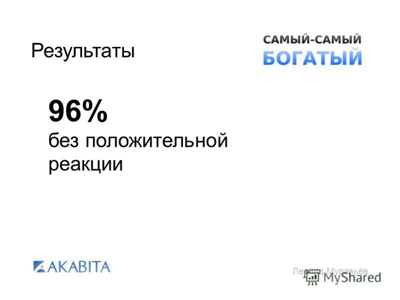 Леонид Муравьёв Результаты 96% без положительной реакции