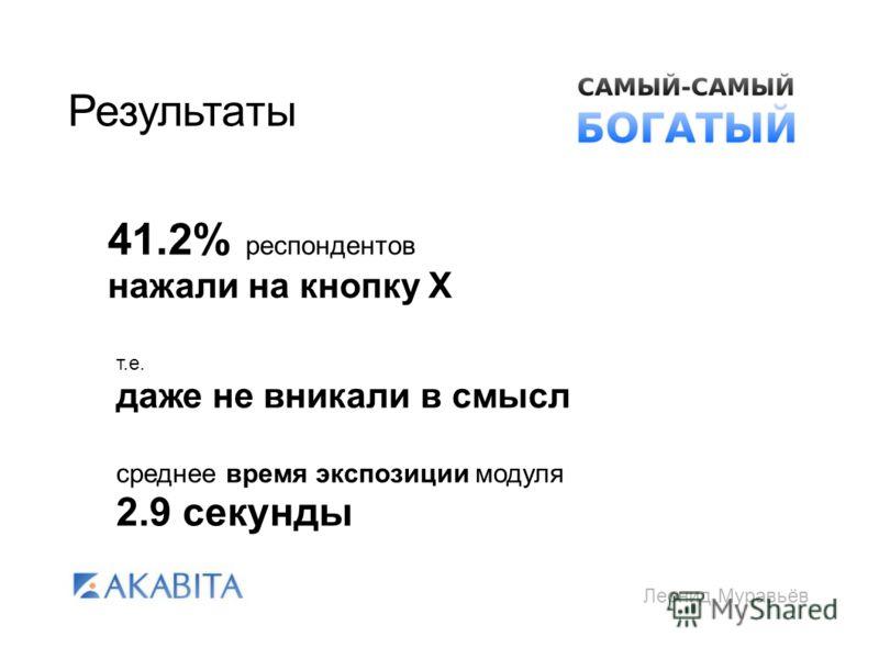 Леонид Муравьёв Результаты 41.2% респондентов нажали на кнопку Х т.е. даже не вникали в смысл среднее время экспозиции модуля 2.9 секунды
