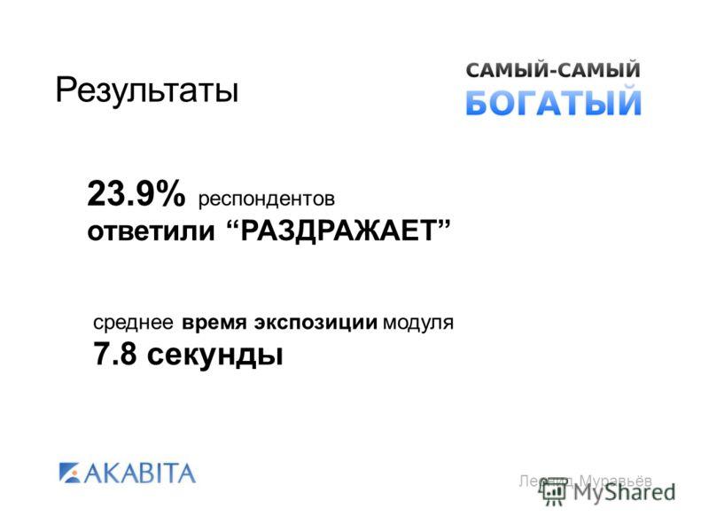 Леонид Муравьёв Результаты 23.9% респондентов ответили РАЗДРАЖАЕТ среднее время экспозиции модуля 7.8 секунды