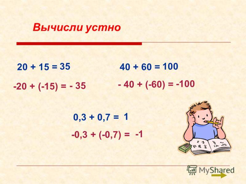 20 + 15 = 35 -20 + (-15) = - 35 40 + 60 = 100 - 40 + (-60) = -100 0,3 + 0,7 = 1 -0,3 + (-0,7) = Вычисли устно