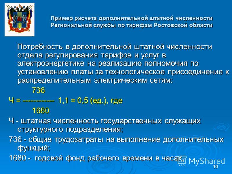 10 Пример расчета дополнительной штатной численности Региональной службы по тарифам Ростовской области Потребность в дополнительной штатной численности отдела регулирования тарифов и услуг в электроэнергетике на реализацию полномочия по установлению