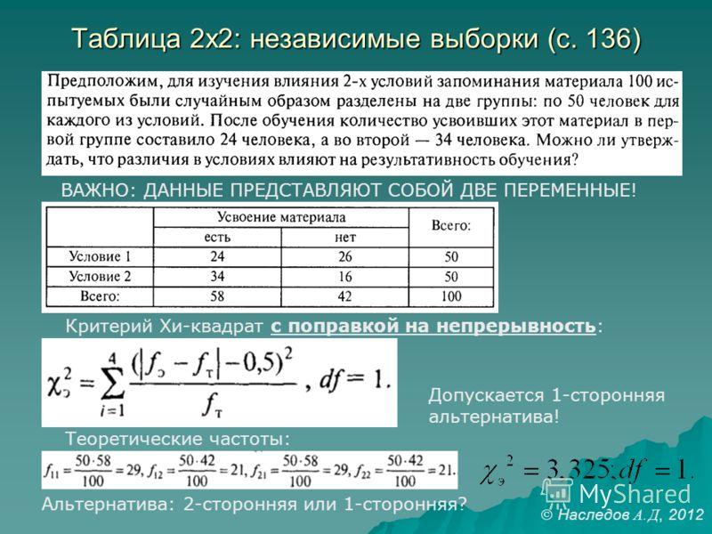 Таблица 2х2: независимые выборки (с. 136) ВАЖНО: ДАННЫЕ ПРЕДСТАВЛЯЮТ СОБОЙ ДВЕ ПЕРЕМЕННЫЕ! Критерий Хи-квадрат с поправкой на непрерывность: Теоретические частоты: Альтернатива: 2-сторонняя или 1-сторонняя? Допускается 1-сторонняя альтернатива! Насле