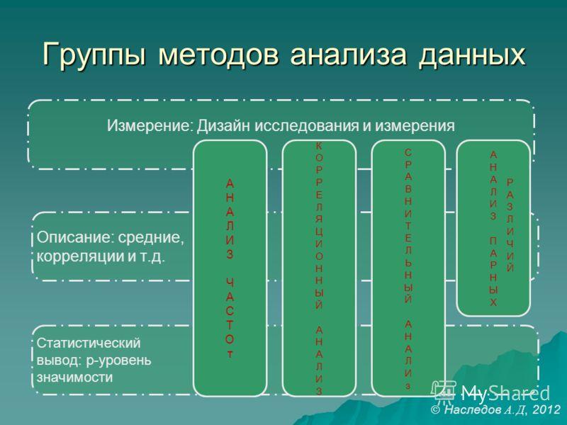 измерений классификация таблица