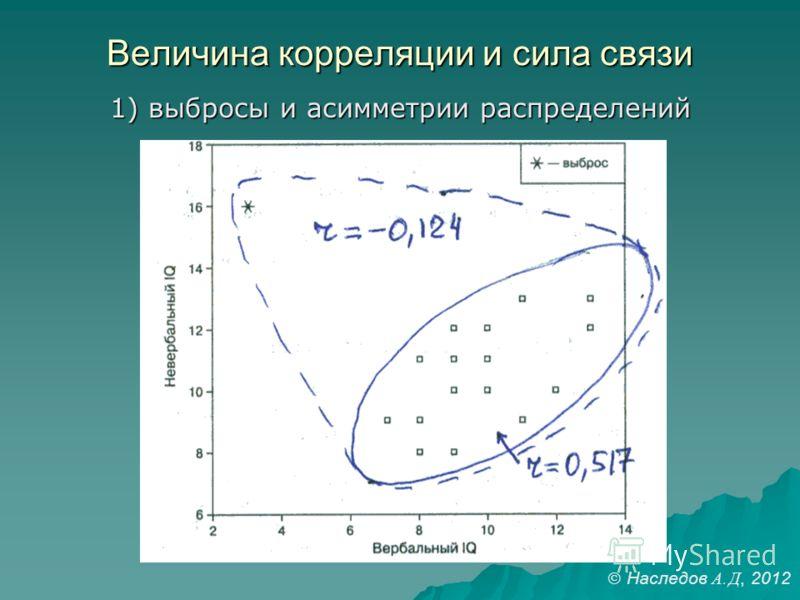 Величина корреляции и сила связи 1) выбросы и асимметрии распределений Наследов А. Д, 2012