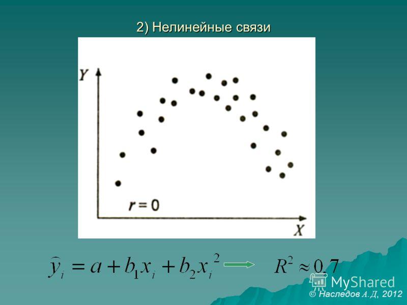 2) Нелинейные связи Наследов А. Д, 2012