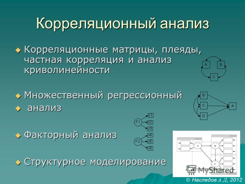 Корреляционный анализ Корреляционные матрицы, плеяды, частная корреляция и анализ криволинейности Корреляционные матрицы, плеяды, частная корреляция и анализ криволинейности Множественный регрессионный Множественный регрессионный анализ анализ Фактор