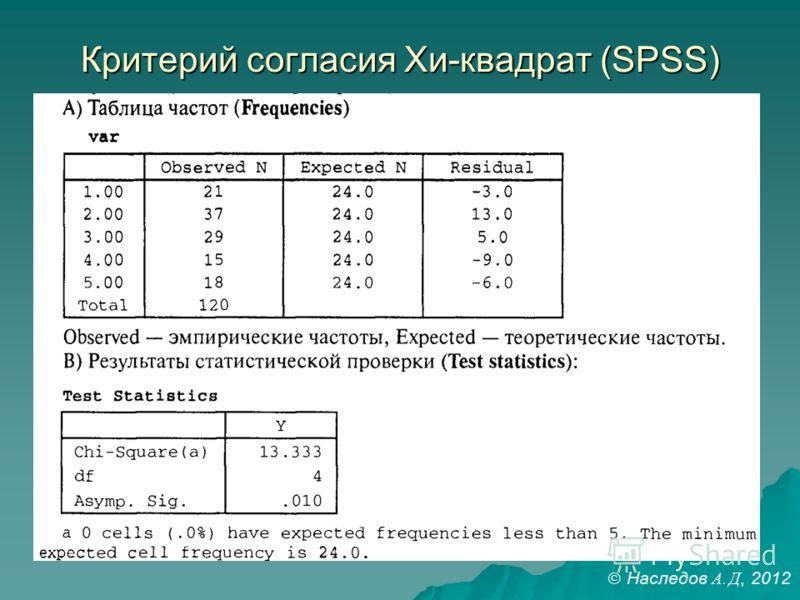 Критерий согласия Хи-квадрат (SPSS) Наследов А. Д, 2012