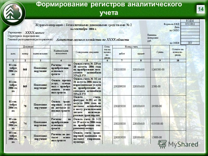 14 Формирование регистров аналитического учета
