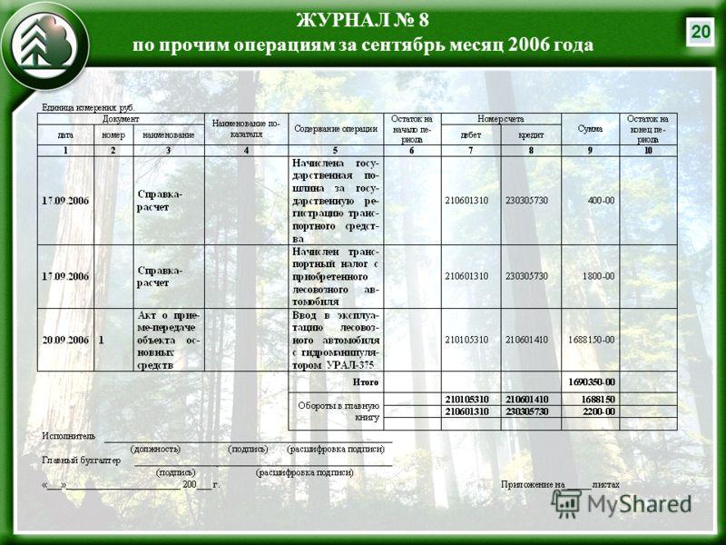 20 ЖУРНАЛ 8 по прочим операциям за сентябрь месяц 2006 года