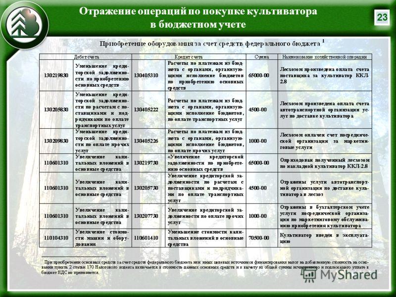 23 Отражение операций по покупке культиватора в бюджетном учете