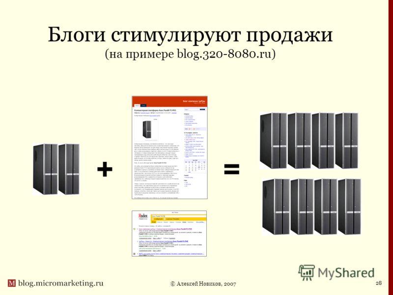 © Алексей Новиков, 2007 28 Блоги стимулируют продажи (на примере blog.320-8080.ru) +=