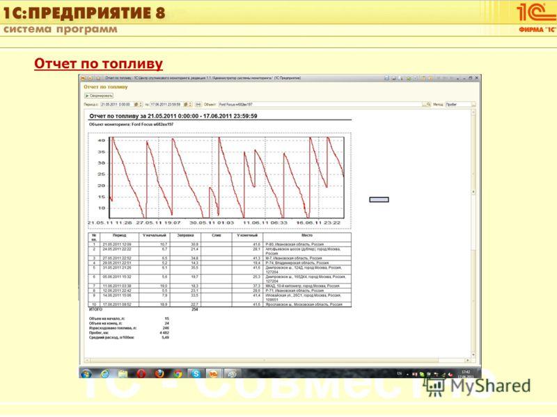 1С:Управление автотранспортом Слайд 17 из [60] Отчет по топливу
