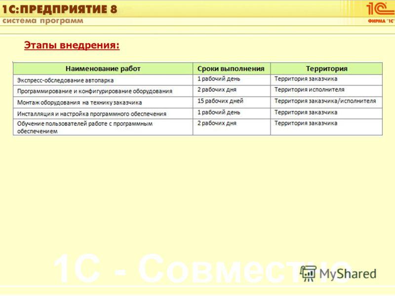 1С:Управление автотранспортом Слайд 21 из [60] Этапы внедрения: