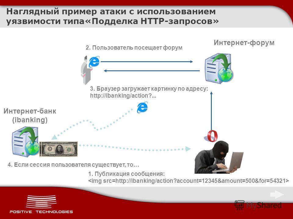 Наглядный пример атаки с использованием уязвимости типа«Подделка HTTP-запросов» Интернет-форум 1. Публикация сообщения: Интернет-банк (ibanking) 2. Пользователь посещает форум 3. Браузер загружает картинку по адресу: http://ibanking/action?... 4. Есл