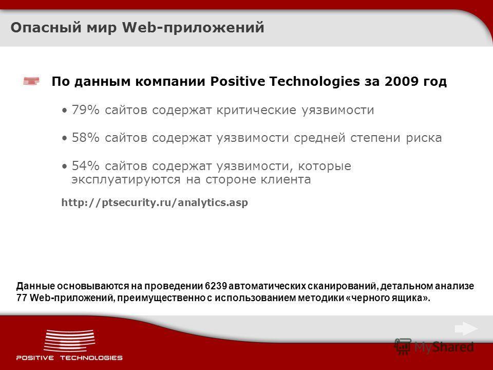 Опасный мир Web-приложений По данным компании Positive Technologies за 2009 год 79% сайтов содержат критические уязвимости 58% сайтов содержат уязвимости средней степени риска 54% сайтов содержат уязвимости, которые эксплуатируются на стороне клиента