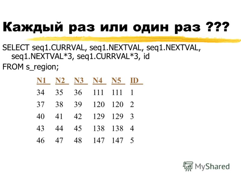 Каждый раз или один раз ??? SELECT seq1.CURRVAL, seq1.NEXTVAL, seq1.NEXTVAL, seq1.NEXTVAL*3, seq1.CURRVAL*3, id FROM s_region; SELECT seq1.CURRVAL, seq1.NEXTVAL, seq1.NEXTVAL, seq1.NEXTVAL*3, seq1.CURRVAL*3, id FROM s_region; (5 строки, 0 ms) N1 N2 N