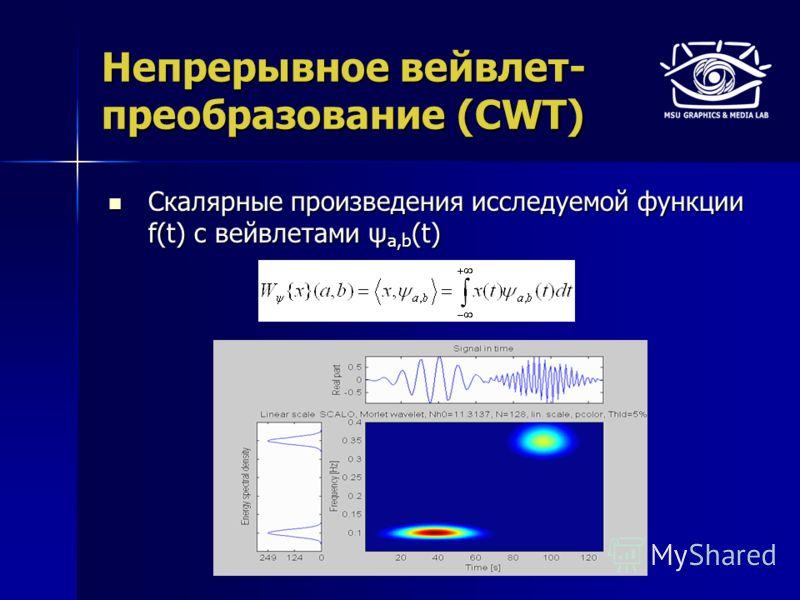Непрерывное вейвлет- преобразование (CWT) Скалярные произведения исследуемой функции f(t) с вейвлетами ψ a,b (t) Скалярные произведения исследуемой функции f(t) с вейвлетами ψ a,b (t)