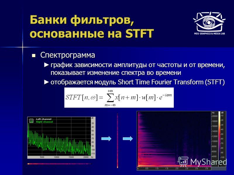 Банки фильтров, основанные на STFT Спектрограмма Спектрограмма график зависимости амплитуды от частоты и от времени, показывает изменение спектра во времени график зависимости амплитуды от частоты и от времени, показывает изменение спектра во времени