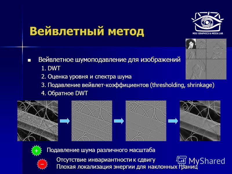 Вейвлетный метод Вейвлетное шумоподавление для изображений Вейвлетное шумоподавление для изображений 1.DWT 2.Оценка уровня и спектра шума 3.Подавление вейвлет-коэффициентов (thresholding, shrinkage) 4.Обратное DWT + Подавление шума различного масштаб
