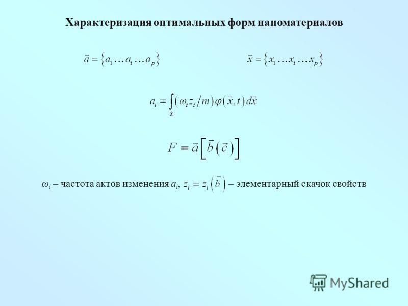 Характеризация оптимальных форм наноматериалов ω i – частота актов изменения a i, – элементарный скачок свойств