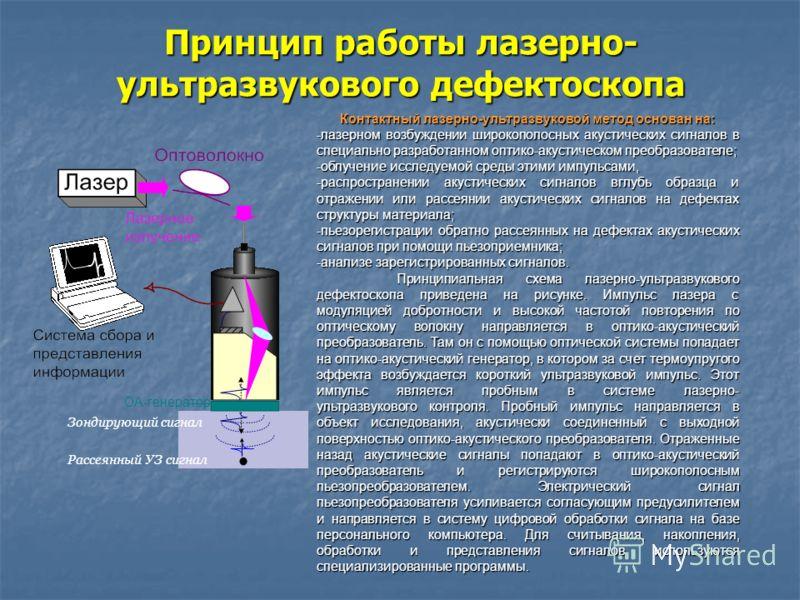 Принцип работы лазерно- ультразвукового дефектоскопа Рассеянный УЗ сигнал Зондирующий сигнал ОА-генератор Контактный лазерно-ультразвуковой метод основан на: -лазерном возбуждении широкополосных акустических сигналов в специально разработанном оптико