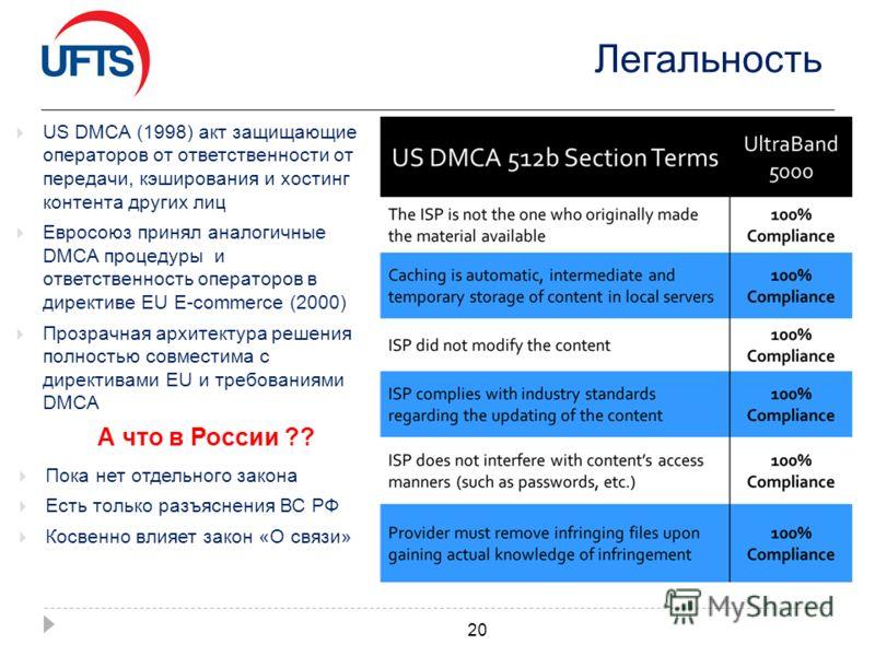 Легальность 20 US DMCA (1998) акт защищающие операторов от ответственности от передачи, кэширования и хостинг контента других лиц Евросоюз принял аналогичные DMCA процедуры и ответственность операторов в директиве EU E-commerce (2000) Прозрачная архи