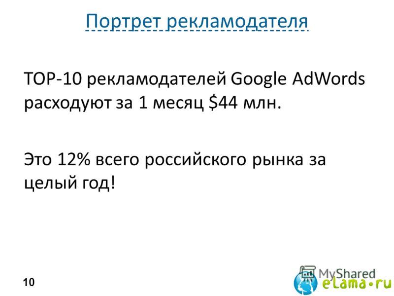 10 TOP-10 рекламодателей Google AdWords расходуют за 1 месяц $44 млн. Это 12% всего российского рынка за целый год!