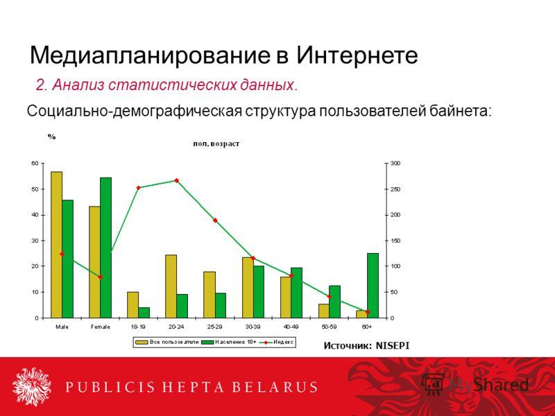 Медиапланирование в Интернете 2. Анализ статистических данных. Социально-демографическая структура пользователей байнета: Источник: NISEPI