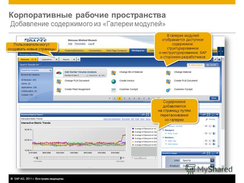 ©SAP AG, 2011 г. Все права защищены. Корпоративные рабочие пространства Добавление содержимого из «Галереи модулей» В галерее модулей отображается доступное содержимое: структурированное и неструктурированное, SAP и сторонних разработчиков Пользовате