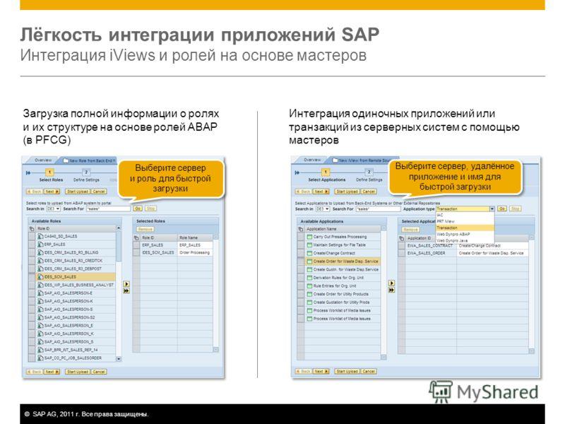 ©SAP AG, 2011 г. Все права защищены. Лёгкость интеграции приложений SAP Интеграция iViews и ролей на основе мастеров Выберите сервер и роль для быстрой загрузки Выберите сервер, удалённое приложение и имя для быстрой загрузки Загрузка полной информац