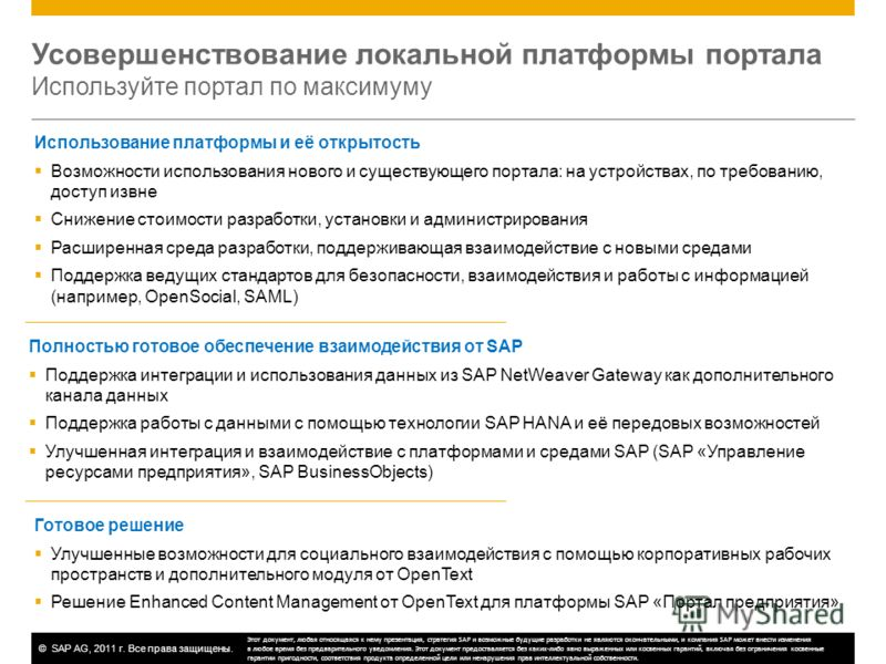 ©SAP AG, 2011 г. Все права защищены. Полностью готовое обеспечение взаимодействия от SAP Поддержка интеграции и использования данных из SAP NetWeaver Gateway как дополнительного канала данных Поддержка работы с данными с помощью технологии SAP HANA и