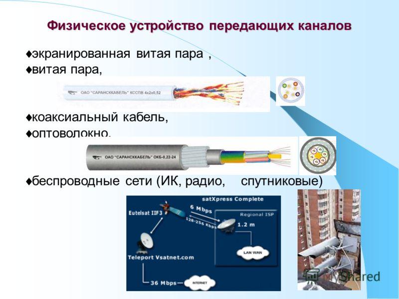 экранированная витая пара, витая пара, коаксиальный кабель, оптоволокно, беспроводные сети (ИК, радио, спутниковые) Физическое устройство передающих каналов